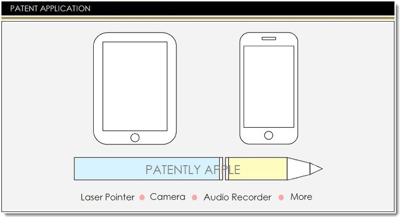 1. Cover - Apple modular stylus patent report