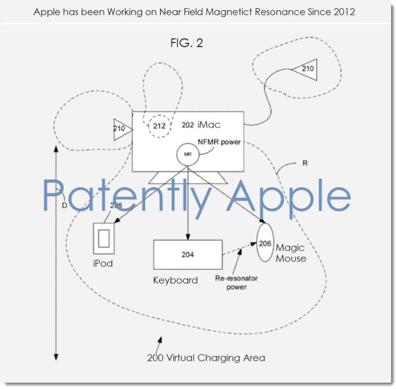2. Apple has been working on Near Field Magnetic Resonance since 2012
