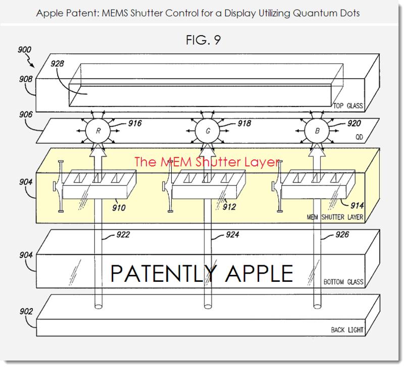 3. Apple patent fig. 9 - MEMS Shutter control - Quantum Dot display