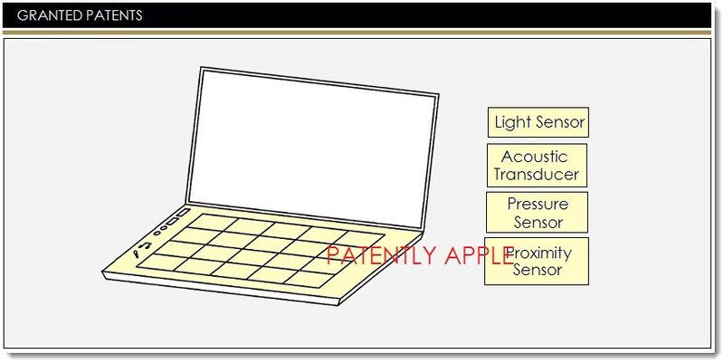 1. Cover Apple Granted patent for Housing IO