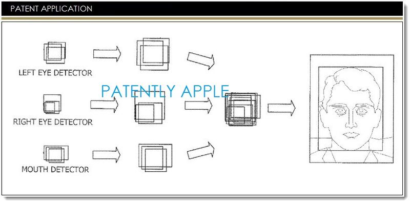 1. Cover - Apple invents combining multiple feature detectors