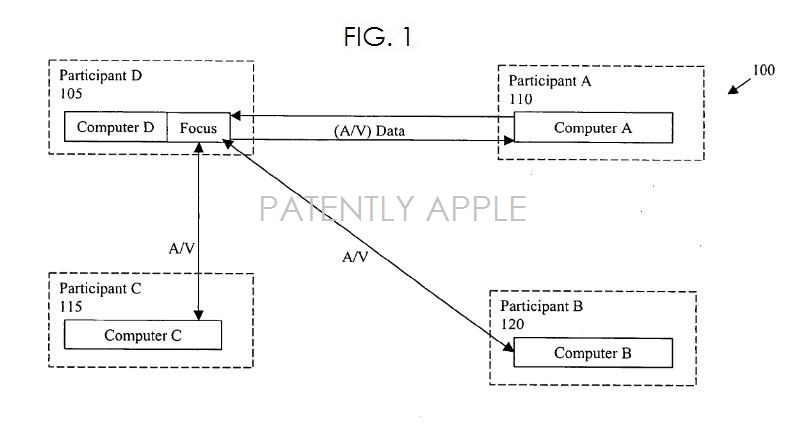 2. fig 1 Apple patent application 20140049599