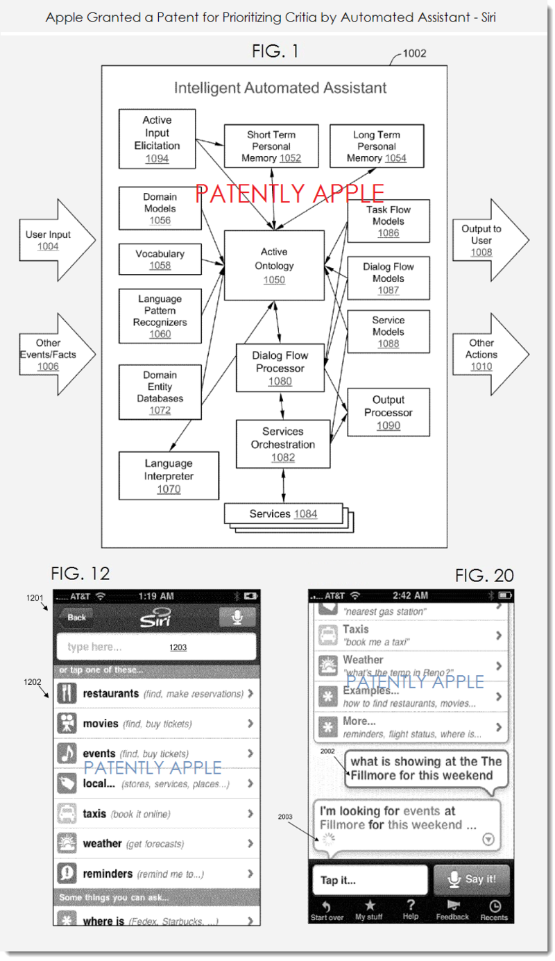 2. Apple Granted a Siri Related Patent