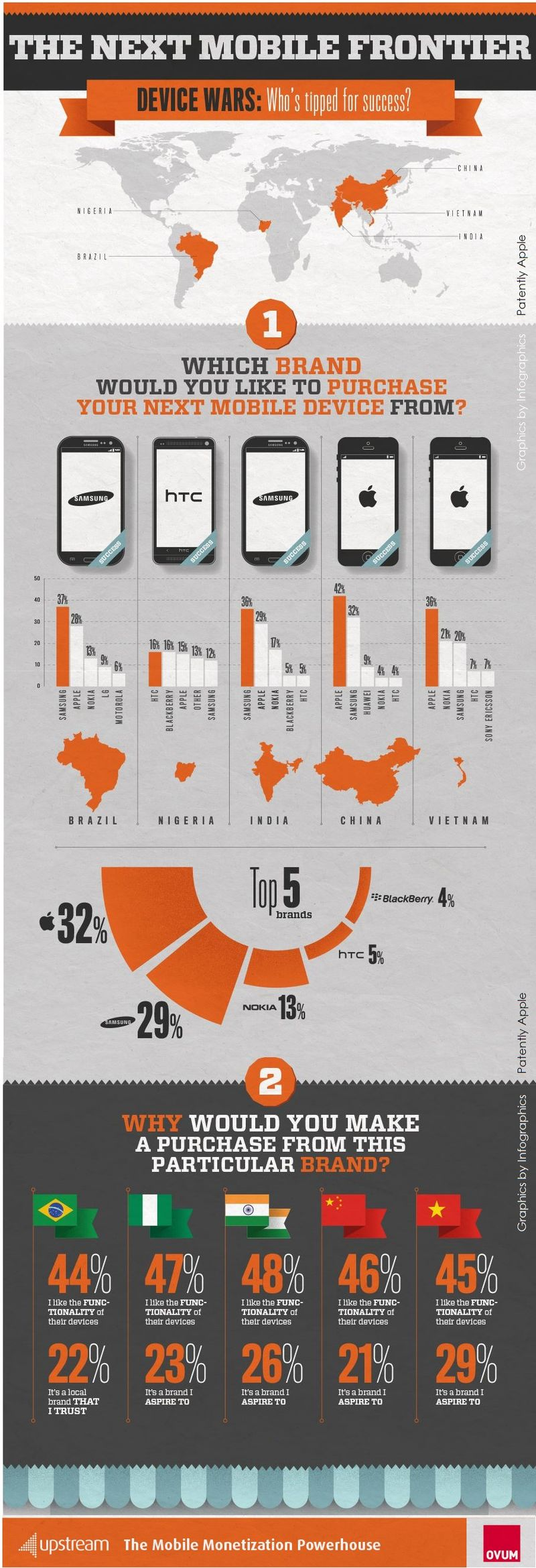 2A. There''s lust for Apple's iPhone, even in Emerging Markets