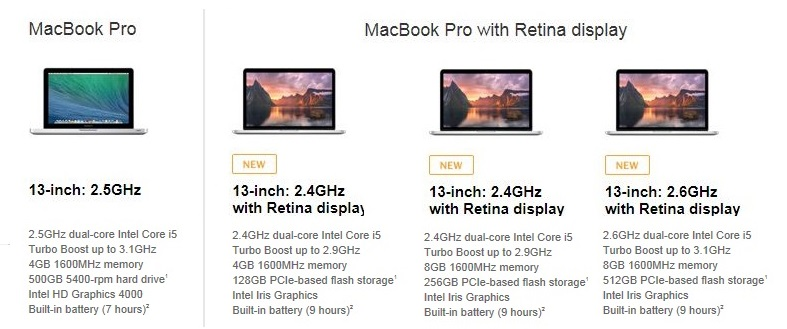 2 MacBook Pro non-retina to be dropped