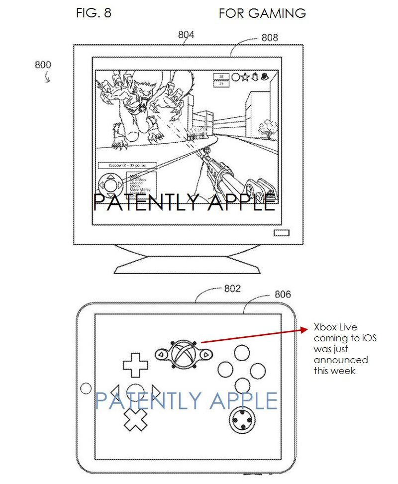 2AAA APPLE FIG. 8 GAMING INTERACTION
