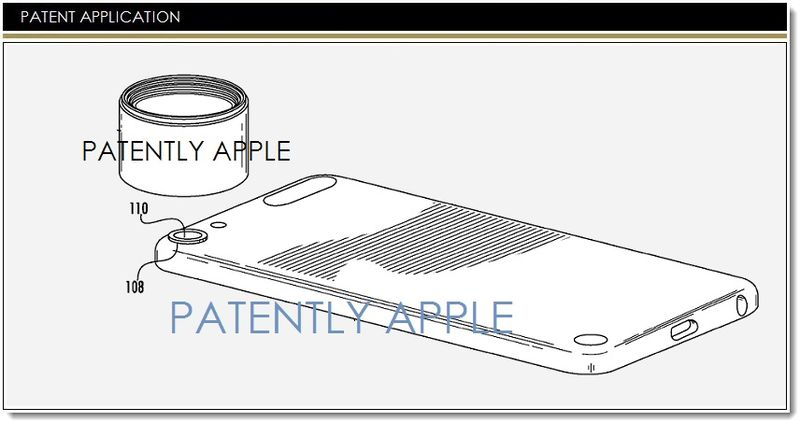 1. Cover - Apple camera lens accessory & Mechanisms patent