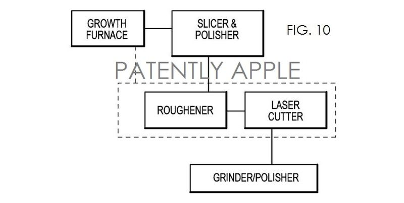 5. Apple patent fig. 10