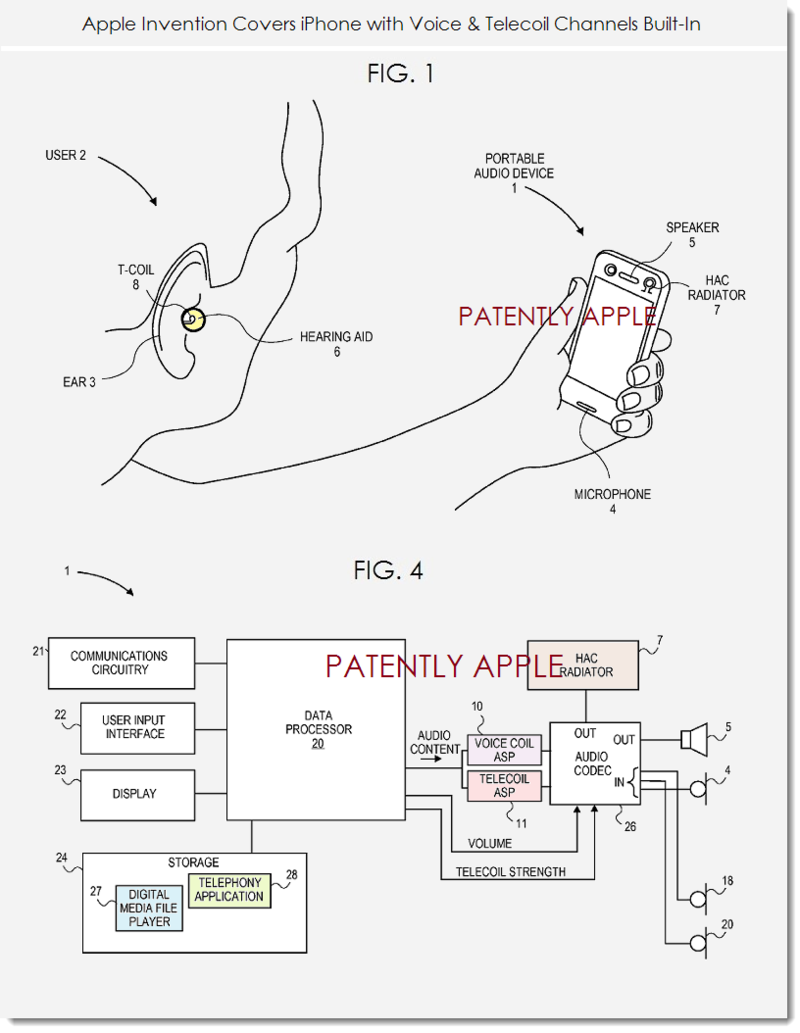 3. Apple invention coverss iPhone with voice and amplified telecoil channels built-in