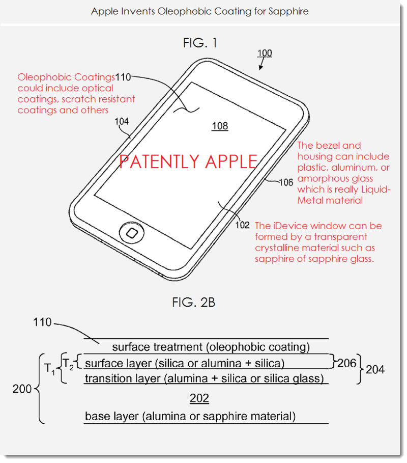 2. Apple invents Oleophobic Coating for Sapphire - fig. 1 & 2b