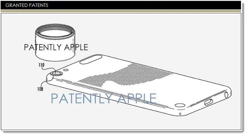 1. Cover - Apple wins patent for camera lens accessory & Mechanisms