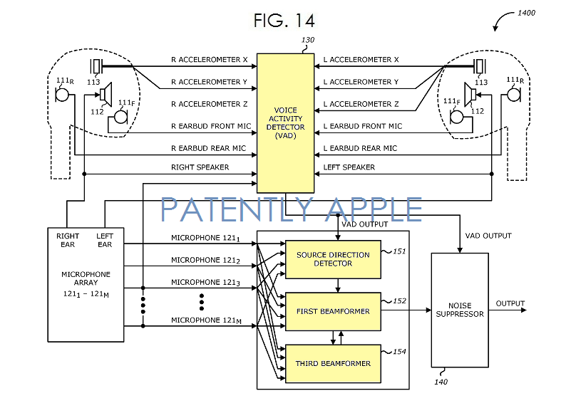 apple to dramatically advance the quality of their earpod mic rh patentlyapple com apple earpods wire diagram