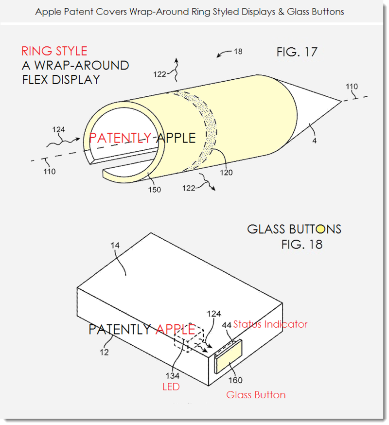 10F. Apple patent FIGS. 17 and 18 illustrate a wrap-around ring styled display & glass buttons