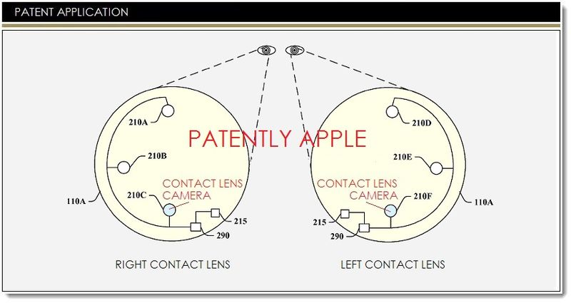 1PAF. Google patent on cameras for contact lens wearable computer accessory