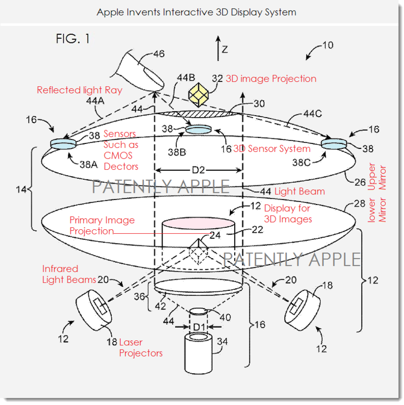 2. Apple invents Interactive 3D display system