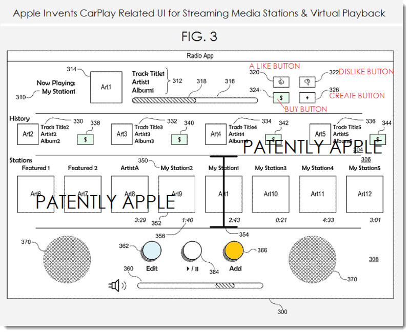 2. Apple invents CarPlay related UI for Streaming Media Stations with virtual playback