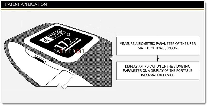 1. Cover Msft Smartwatch patent
