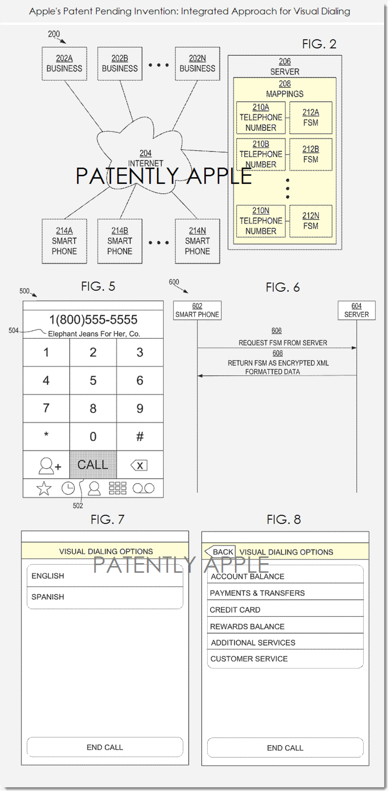 2. Apple patent pending invention - integrated approach for visual dialing