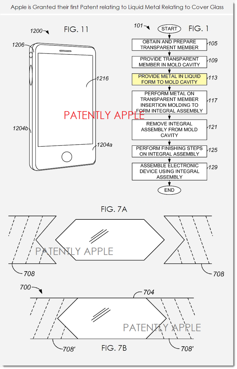 2AF3 - APPLE GRANTED PATENT FIGS. 1, 7A-B AND 11