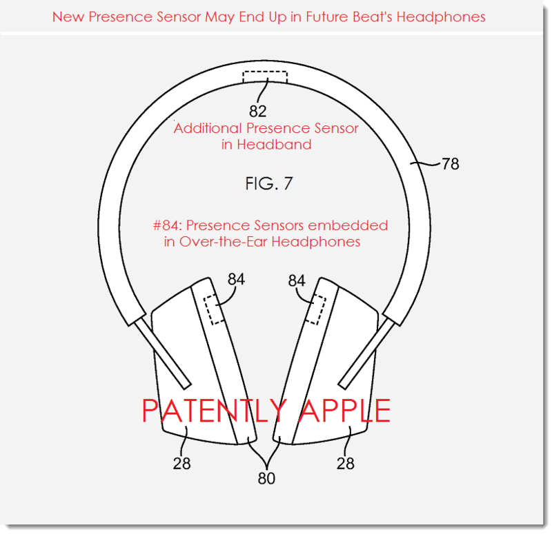 3AF PRESENCE SENSOR HEADED FOR BEATS HEADSETS - APPLE PATENT FIG. 7