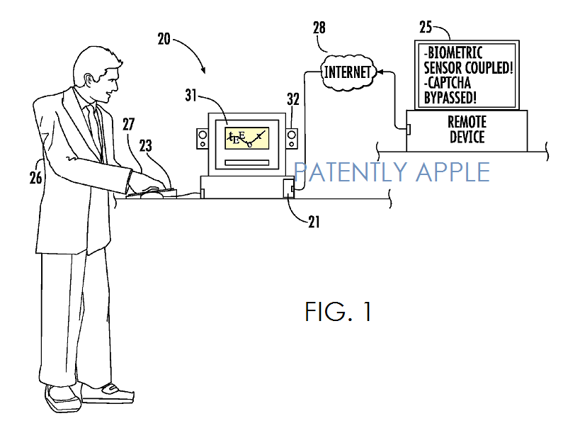 2 Apple inherits Authentec patent on biometrics