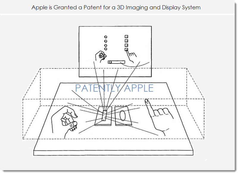 3AF - APPLE granted patent for 3D imaging and display system