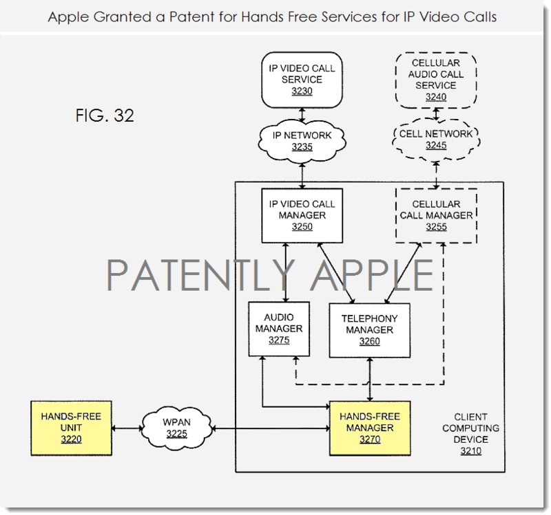2AF APPLE HANDS FREE SERVICES PATENT FIG. 32 - 06-10-14