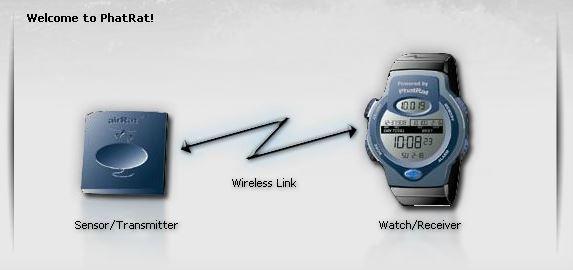1aa - Extra 2 phatrat smartwatch