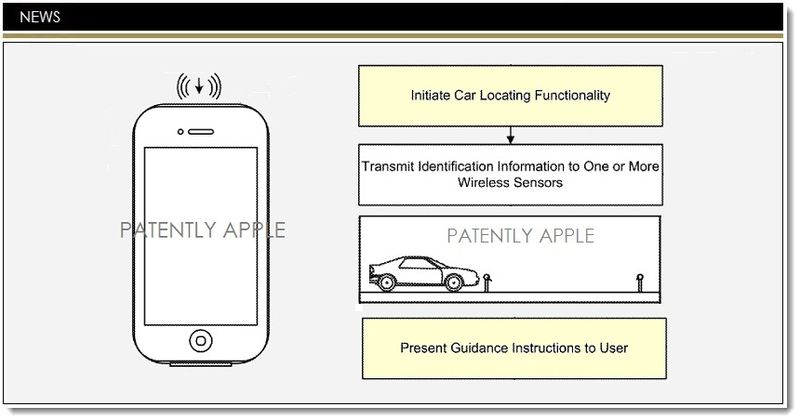 1. Cover - Apple working on parking location for maps