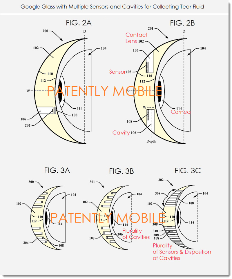 2AF - GOOGLE GLASS CONTACT LENSES WITH INTEGRATED FLUID COLLECTION CAVITIES