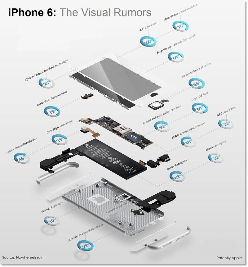 2AF. A RUMOR INFOGRAPHIC FOR IPHONE 6