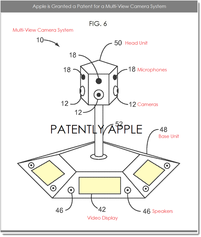 2AF - APPLE PATENT FIG. 6 MULTI-VIEW VIDEO CONFERENCING CAMERA SYSTEM