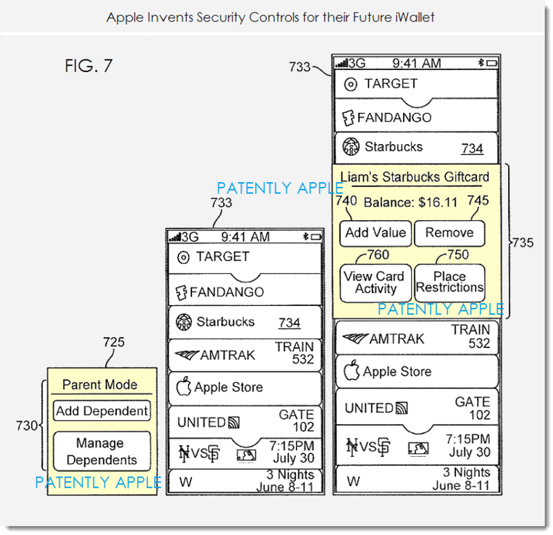 6AF - APPLE IWALLET SECURITY CONTROLS FIG. 7