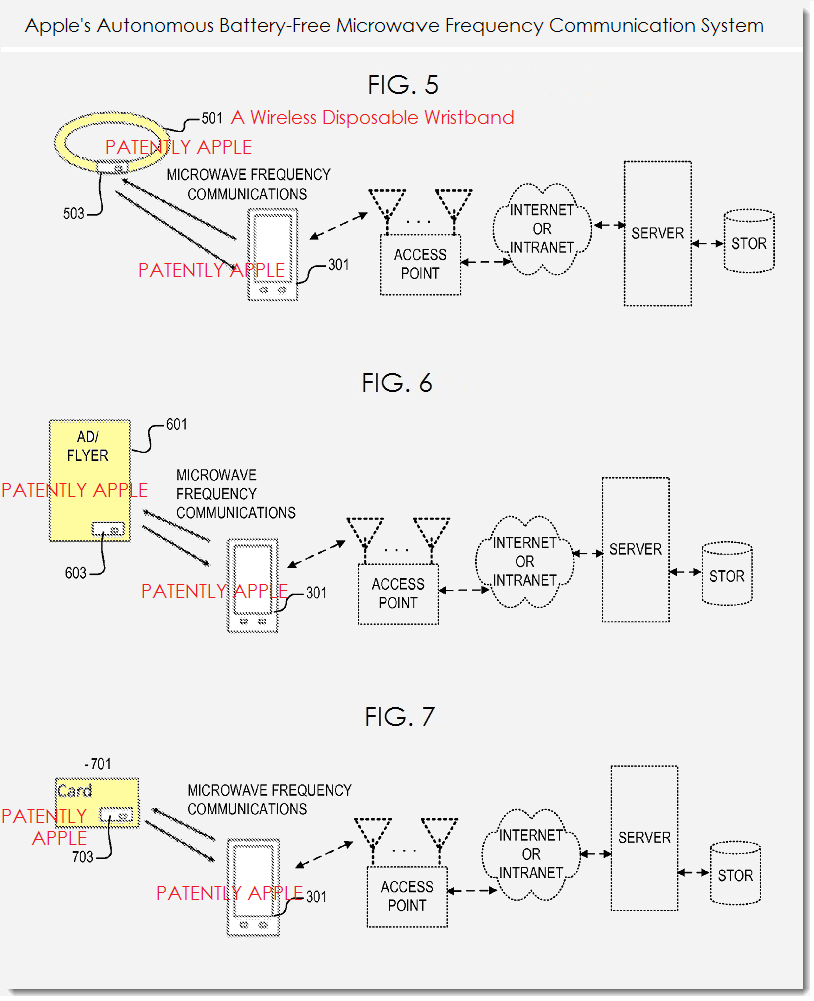 Apple Granted A Surprise Patent For Microwave Frequency Iphone 5 Rf Block Diagram 3af Figs 56 7