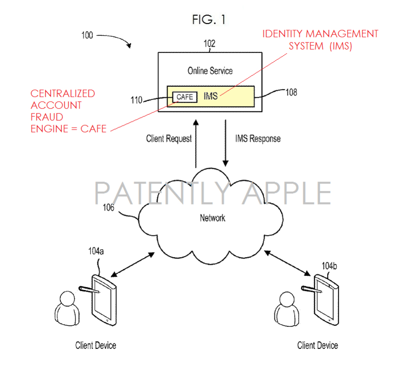 2AF FRAUD - IMS APPLE PATENT FIG. 1
