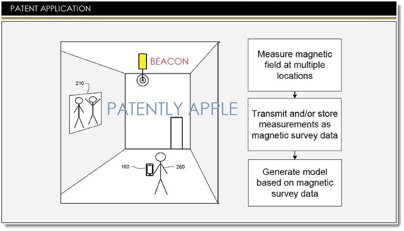 1AF COVER - GOOGLE BEACON TECH - MAGNETIC