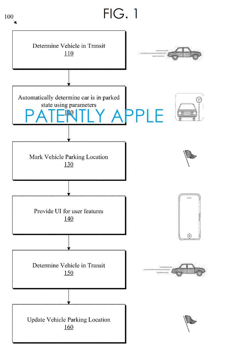 2AF - Apple indoor parking patent FIG.1