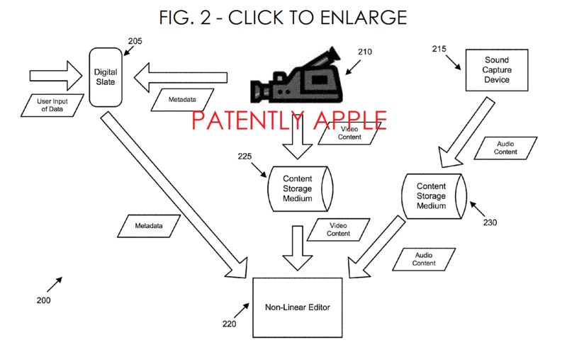 6AF - APPLE GRANTED PATENT FIG. 2 OVERVIEW