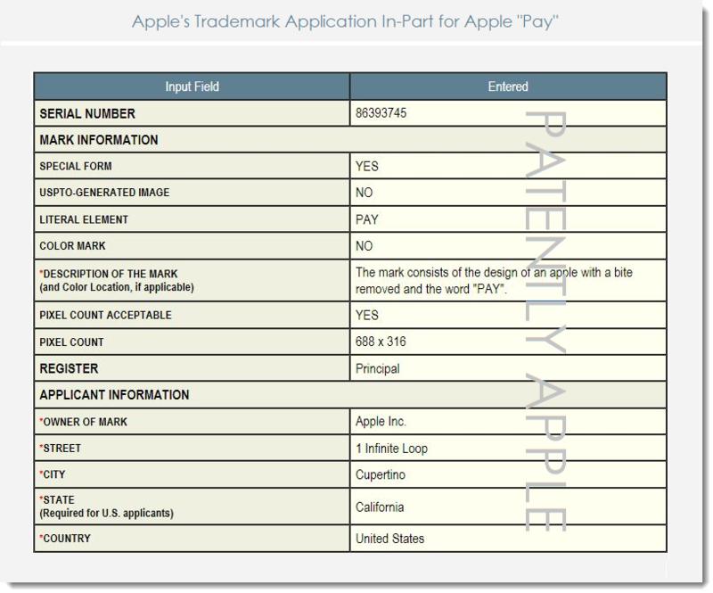 2AF - APPLE PAY TM IN-PART SEPT 17, 2014