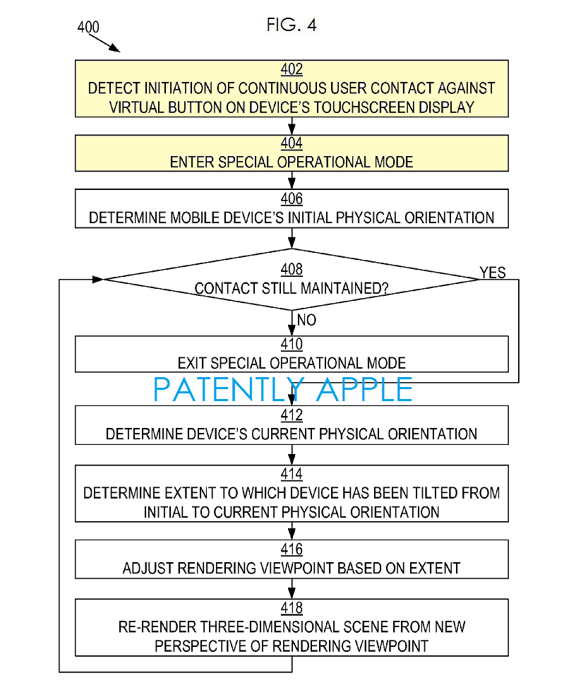 4AF -  APPLE 3D PATENT FIG. 4 FLOWCHART