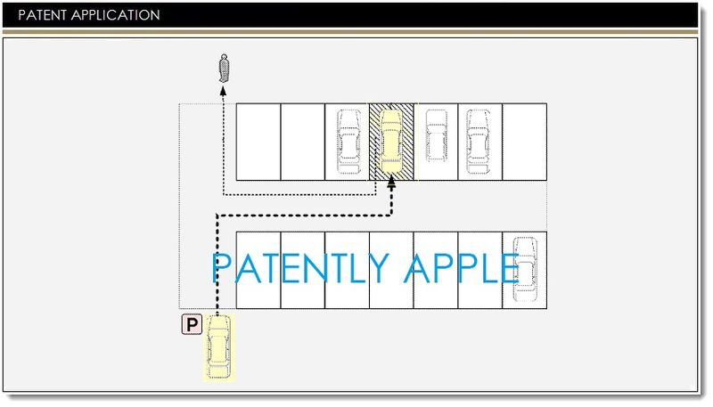 1AF - COVER - APPLE PARKING APP PATENT