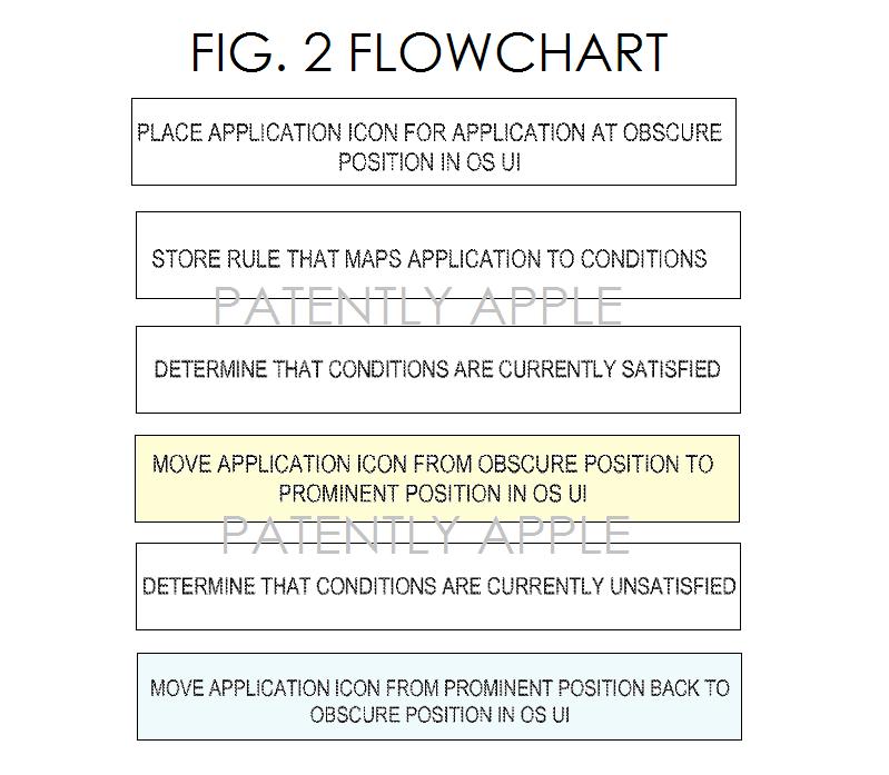 3AF - FLOWCHART OF SMART HOME PAGE