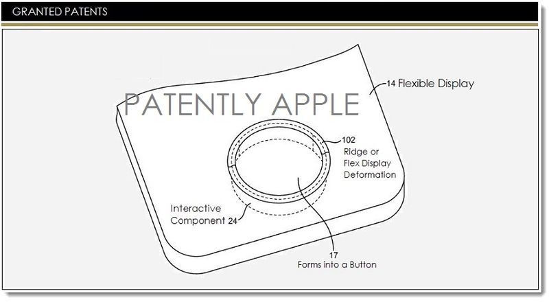 1AF APPLE GRANTED A PATENT FOR A FLEXIBLE DISPLAY