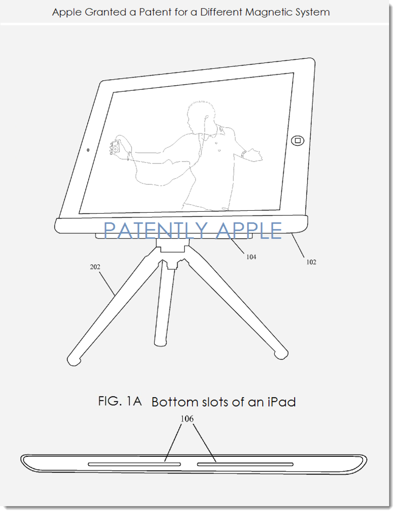 2AF - APPLE PATENT - MAGNETIC SYSTEM FOR A STAND