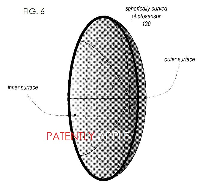 2af new high-res camera lens with spherically curved photosensor