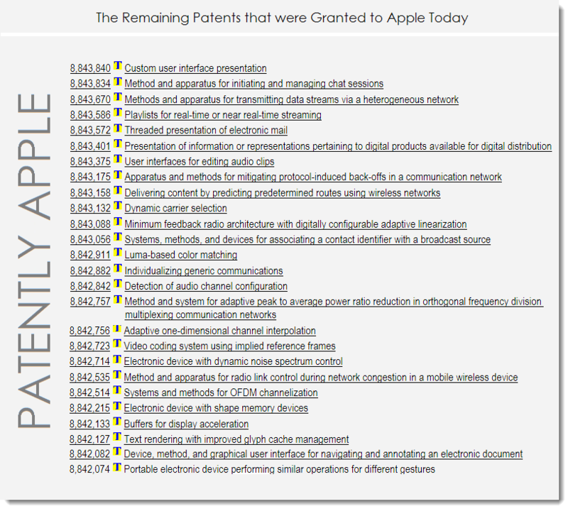 5AF. Apple's Remaining Granted Patents for Sept 23, 2014