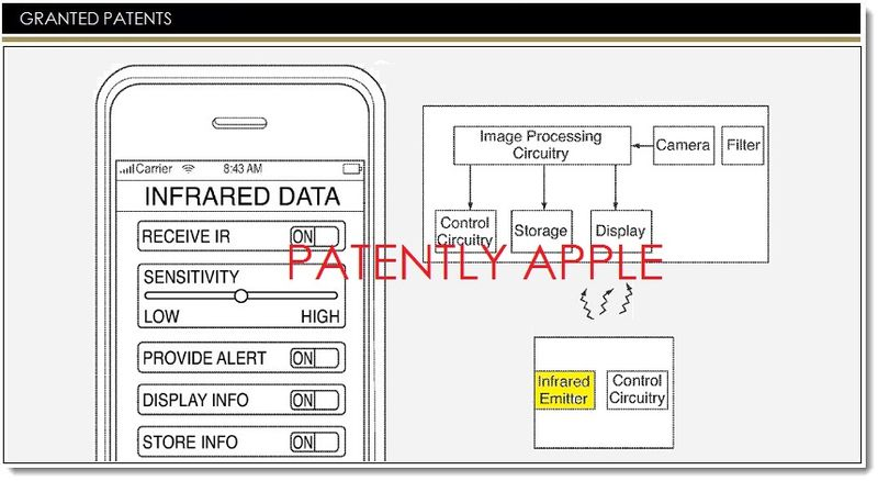 1AF - APPLE PATENT INFRARED CAMERA SYSTEM