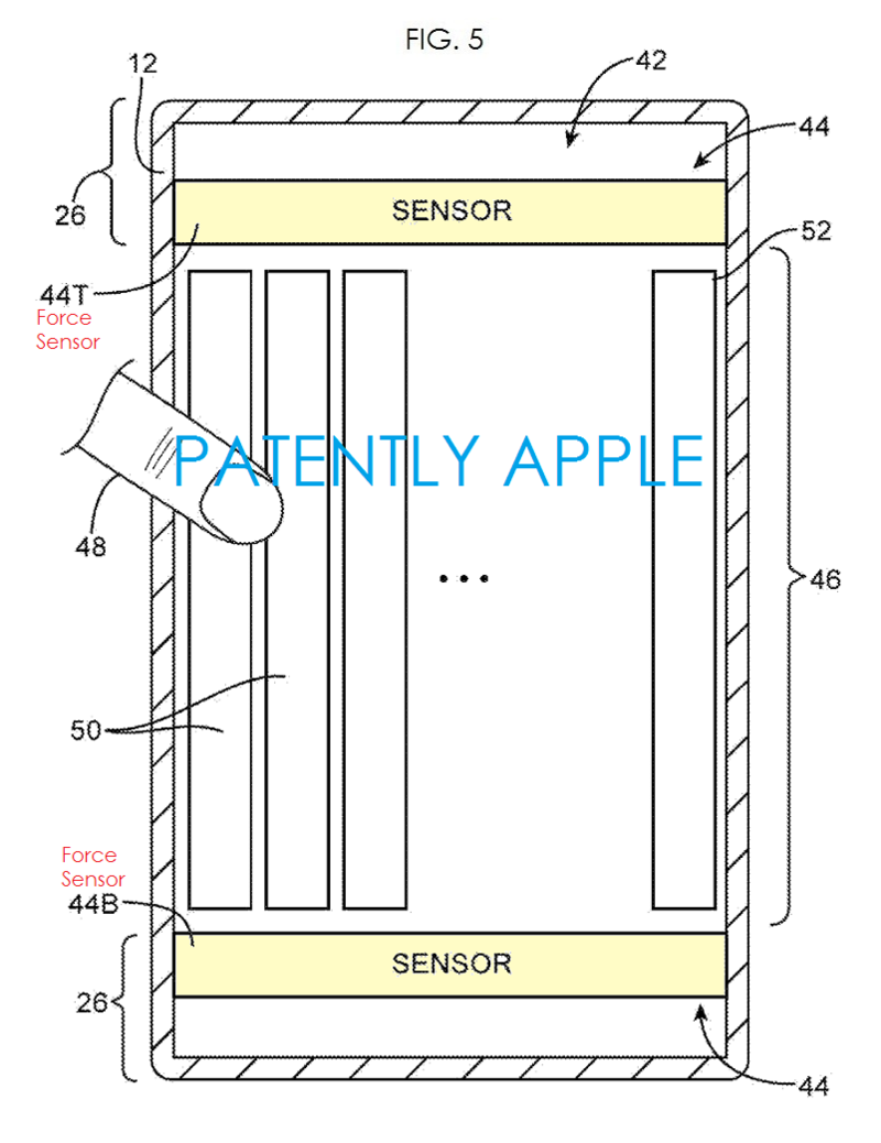 3A - 2 DIMESION TOUCH SENSORS WITH FORCE SENSORS APPLE FIG. 5
