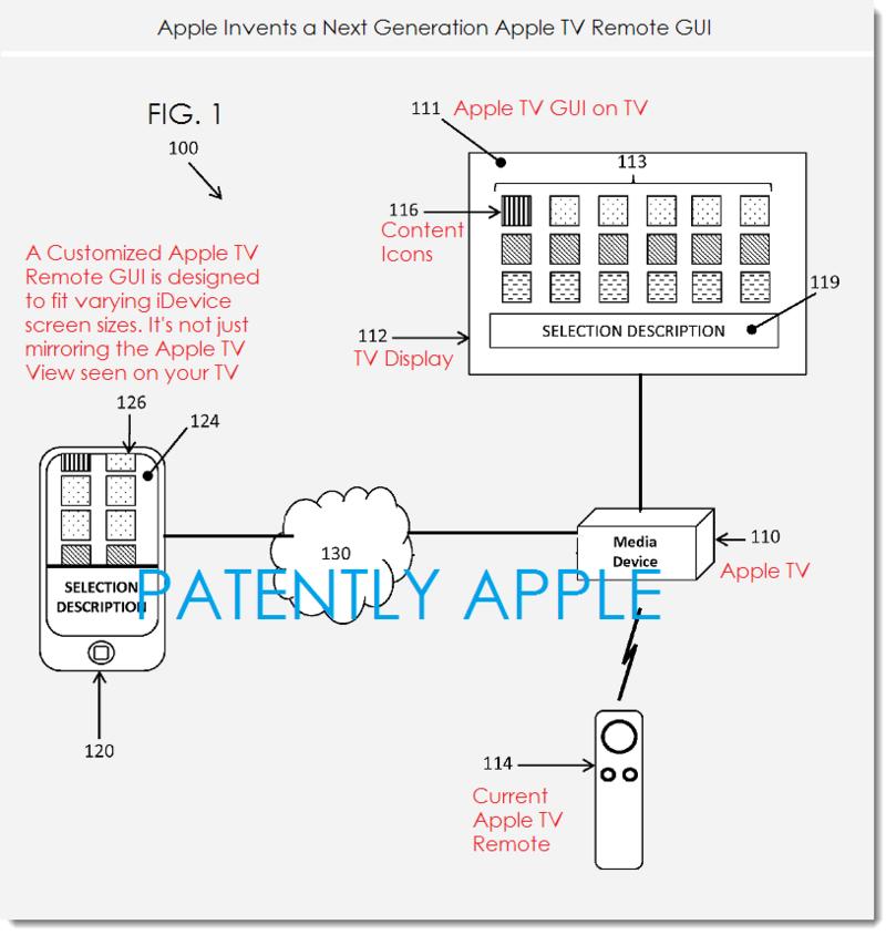 2AF - NEXT GEN APPLE TV REMOTE GUI FOR IDEVICES