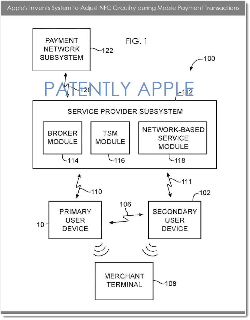Apple Files Pay Patent Regarding Failed Transactions Msd Ignition Wiring Diagram Mopar 2af Fig 1 Overview
